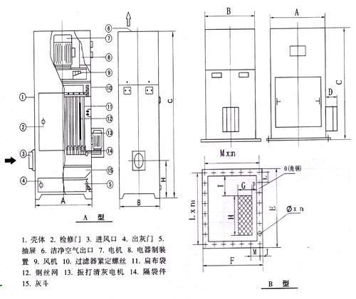 PL單機振打除塵器|除塵環保設備系列-山東省新泰德誠機械有限公司
